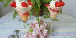 Fagylaltkehely
